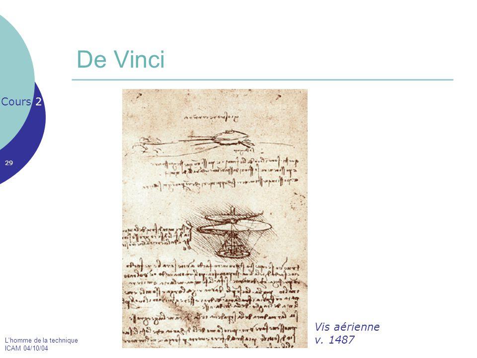 L'homme de la technique ICAM 04/10/04 29 De Vinci Cours 2 Vis aérienne v. 1487