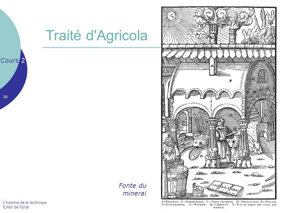 L'homme de la technique ICAM 04/10/04 35 Traité d'Agricola Cours 2 Fonte du minerai