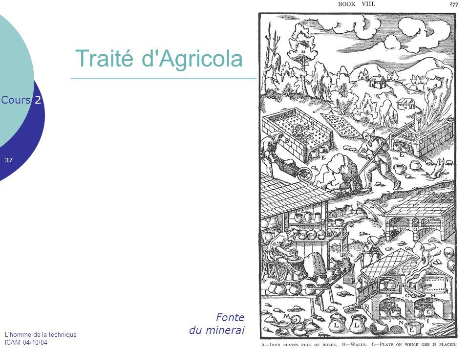 L'homme de la technique ICAM 04/10/04 37 Traité d'Agricola Cours 2 Fonte du minerai