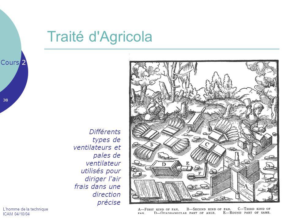 L'homme de la technique ICAM 04/10/04 38 Traité d'Agricola Cours 2 Différents types de ventilateurs et pales de ventilateur utilisés pour diriger l'ai