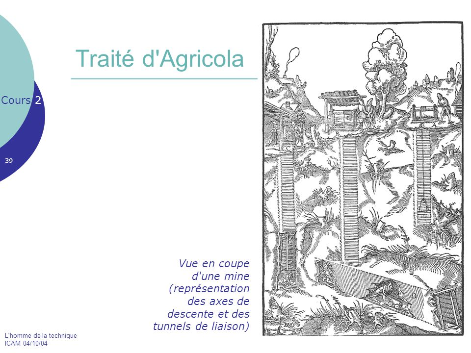 L'homme de la technique ICAM 04/10/04 39 Traité d'Agricola Cours 2 Vue en coupe d'une mine (représentation des axes de descente et des tunnels de liai