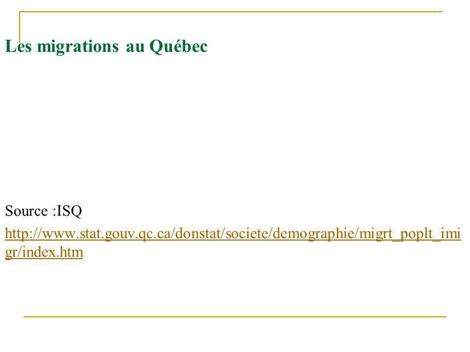 Les migrations au Québec Source :ISQ http://www.stat.gouv.qc.ca/donstat/societe/demographie/migrt_poplt_imi gr/index.htm