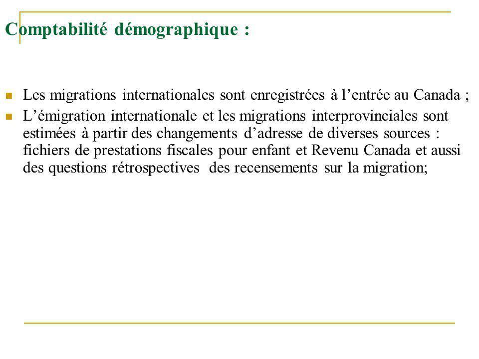 Comptabilité démographique : Les migrations internationales sont enregistrées à l'entrée au Canada ; L'émigration internationale et les migrations int