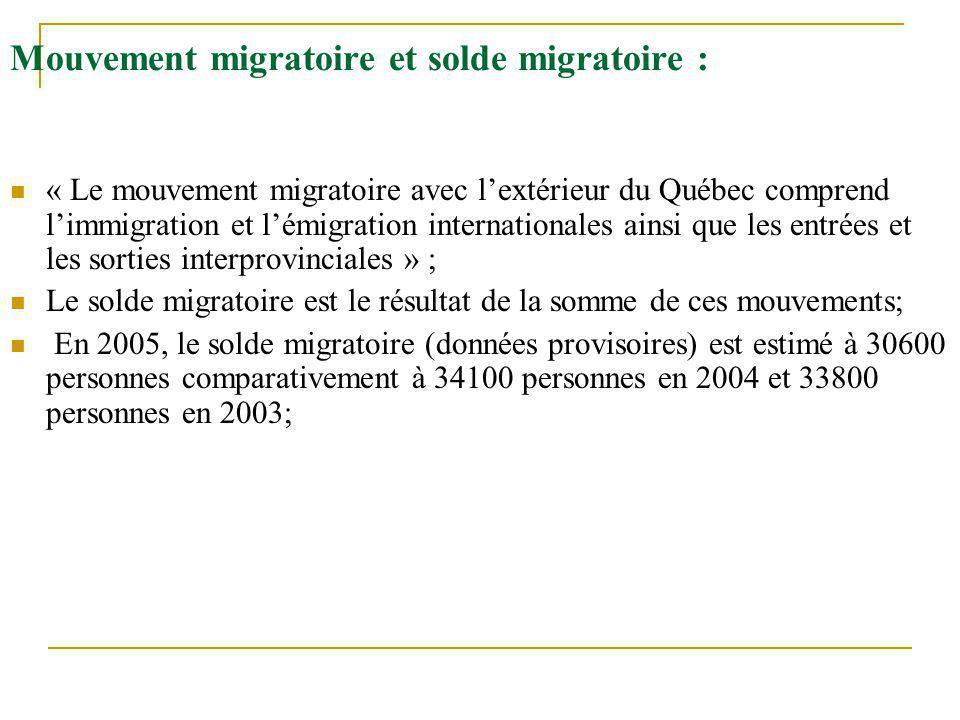 Mouvement migratoire et solde migratoire : « Le mouvement migratoire avec l'extérieur du Québec comprend l'immigration et l'émigration internationales