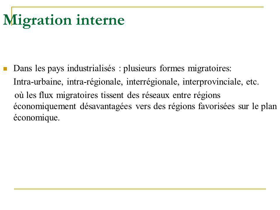 Migration interne Dans les pays industrialisés : plusieurs formes migratoires: Intra-urbaine, intra-régionale, interrégionale, interprovinciale, etc.