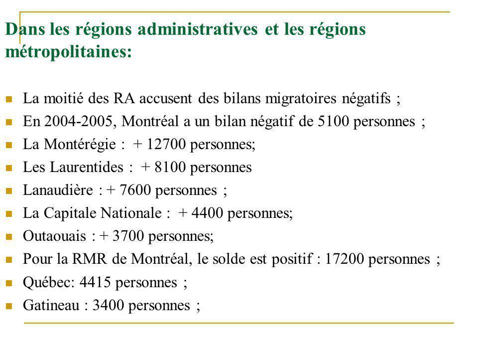 Dans les régions administratives et les régions métropolitaines: La moitié des RA accusent des bilans migratoires négatifs ; En 2004-2005, Montréal a