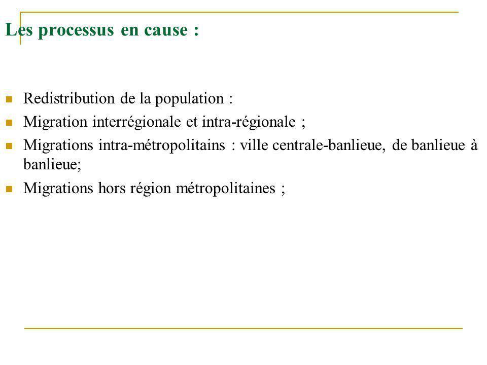 Les processus en cause : Redistribution de la population : Migration interrégionale et intra-régionale ; Migrations intra-métropolitains : ville centr