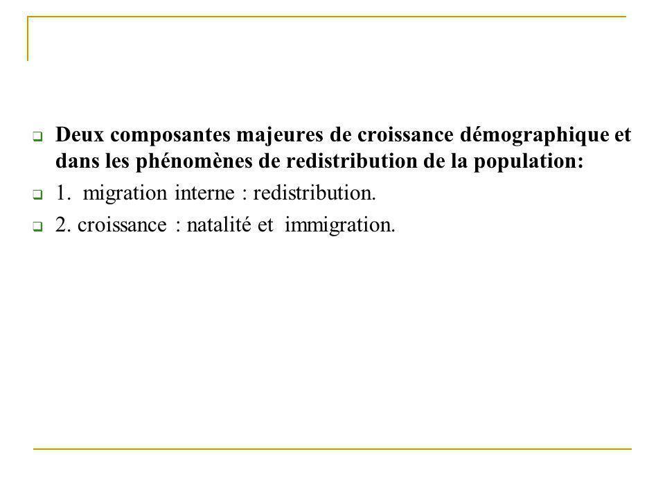  Deux composantes majeures de croissance démographique et dans les phénomènes de redistribution de la population:  1. migration interne : redistribu