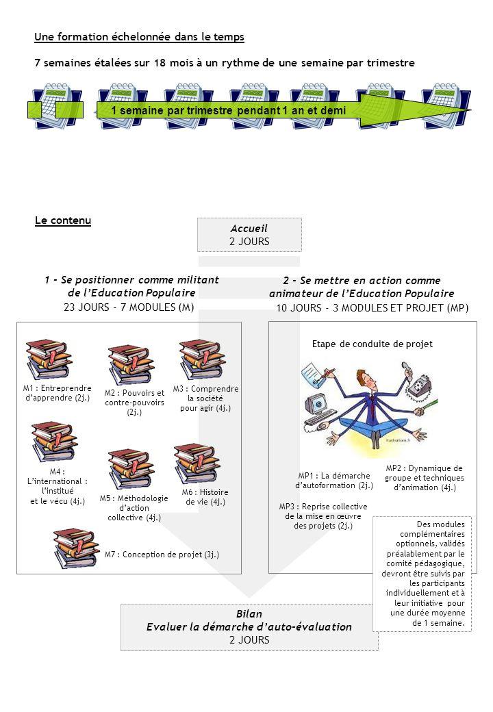 Une « formation-action » ouverte Les deux dimensions de la formation pourront s'imbriquer dans une même semaine, la cohérence du déroulement se faisant autour de la stratégie du projet d'action.