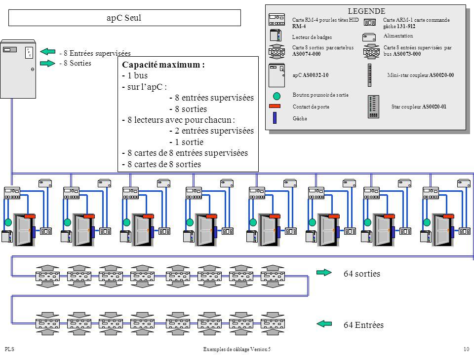 PLSExemples de câblage Version 510 A P C - 8 Entrées supervisées - 8 Sorties apC Seul Carte RM-4 pour les têtes HID RM-4 Carte ARM-1 carte commande gâ