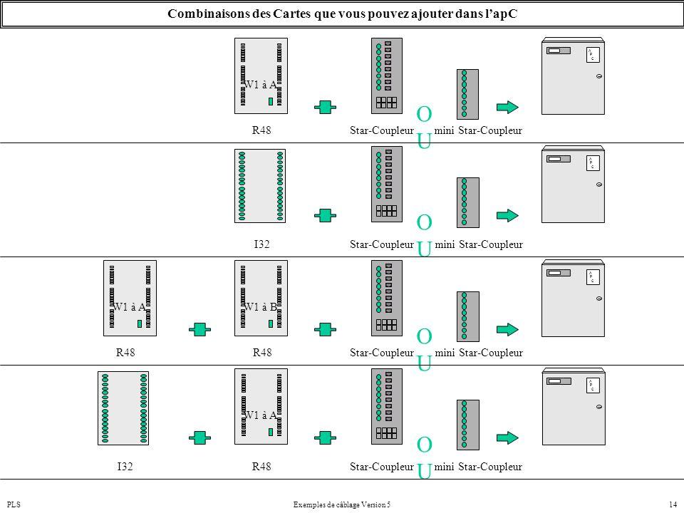 PLSExemples de câblage Version 514 Combinaisons des Cartes que vous pouvez ajouter dans l'apC A P C W1 à A OUOU mini Star-CoupleurStar-CoupleurR48 A P