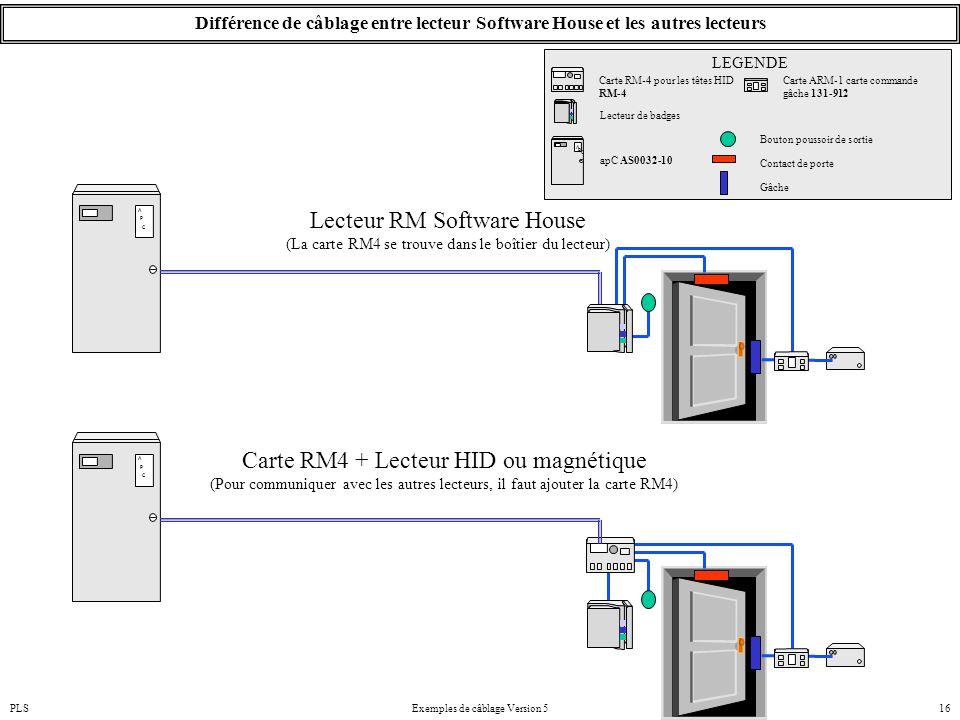 PLSExemples de câblage Version 516 Différence de câblage entre lecteur Software House et les autres lecteurs A P C Lecteur RM Software House (La carte