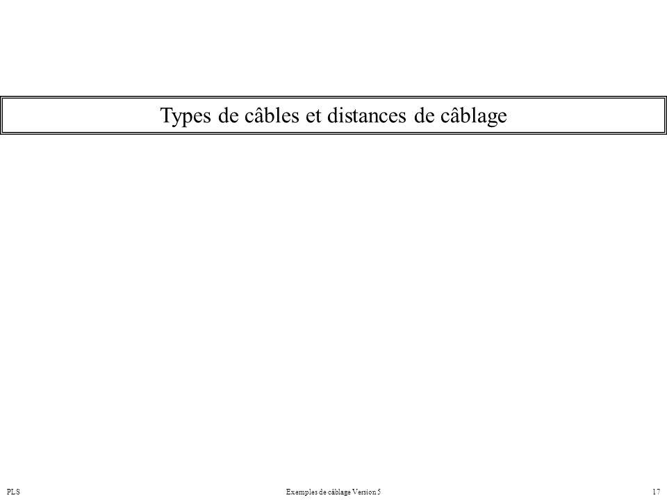 PLSExemples de câblage Version 517 Types de câbles et distances de câblage