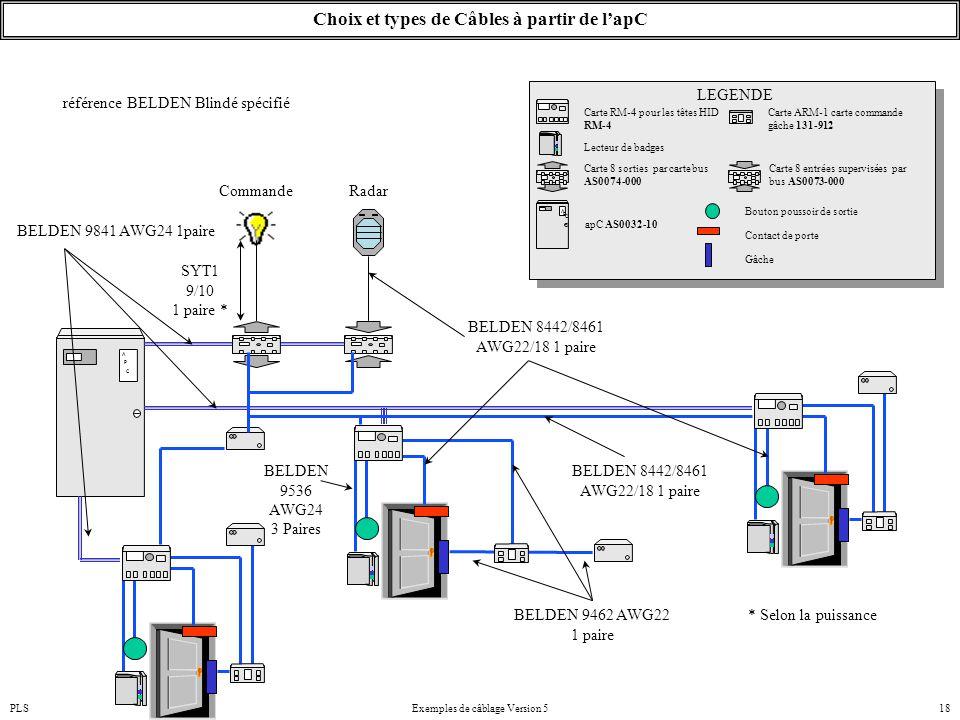 PLSExemples de câblage Version 518 A P C BELDEN 9536 AWG24 3 Paires Choix et types de Câbles à partir de l'apC BELDEN 9841 AWG24 1paire SYT1 9/10 1 pa