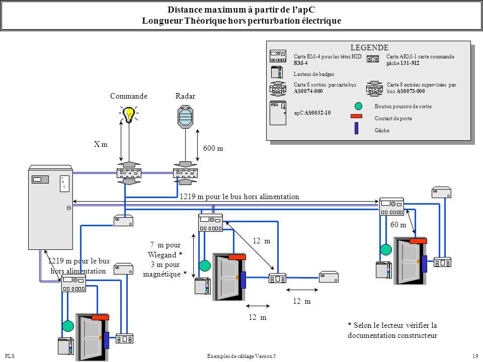 PLSExemples de câblage Version 519 A P C Carte RM-4 pour les têtes HID RM-4 Carte ARM-1 carte commande gâche 131-912 Lecteur de badges Carte 8 sorties