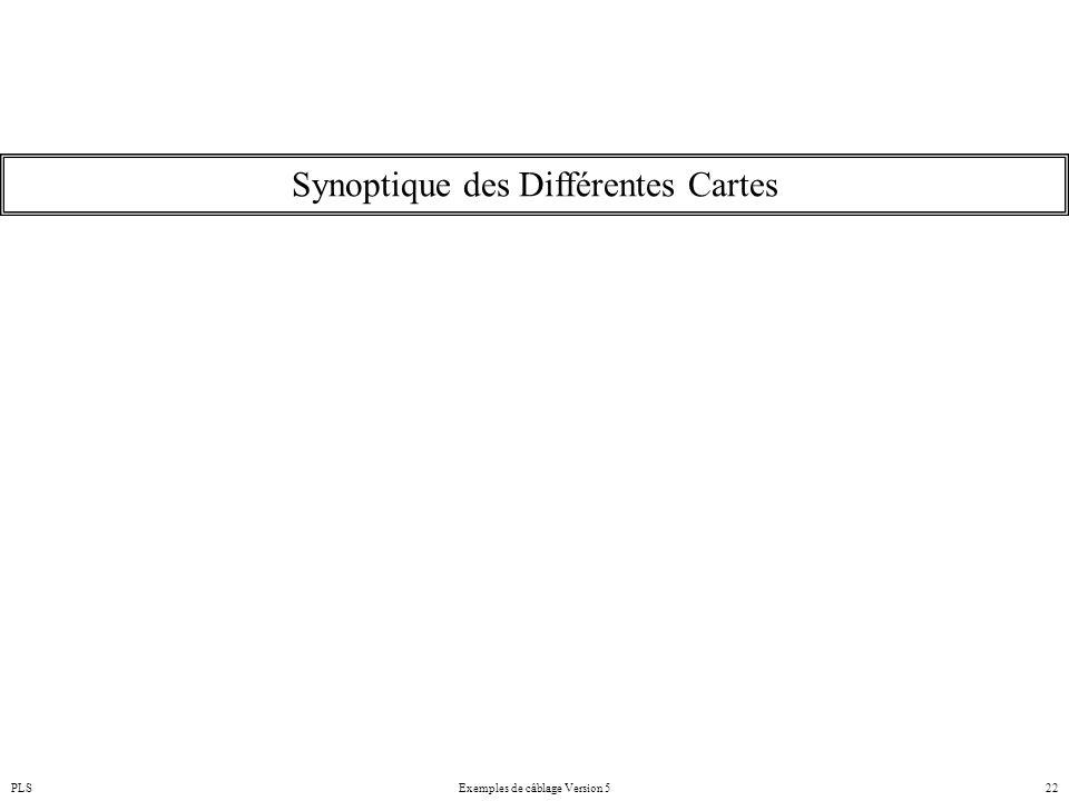 PLSExemples de câblage Version 522 Synoptique des Différentes Cartes