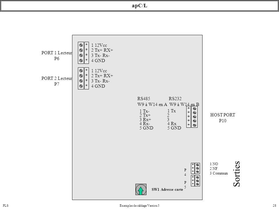 PLSExemples de câblage Version 528 apC/L SW1 Adresse carte 4 GND 1 12Vcc 3 Tx- Rx- PORT 1 Lecteur P6 2 Tx+ RX+ HOST PORT P10 5 GND 1 Tx 2 3 4 Rx 5 GND