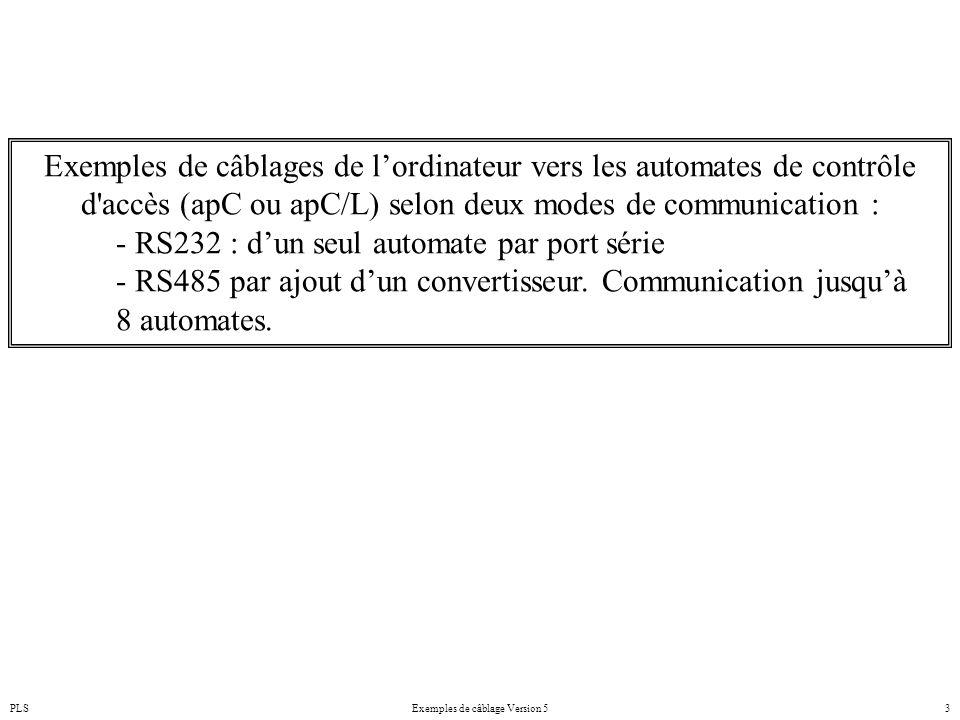PLSExemples de câblage Version 53 Exemples de câblages de l'ordinateur vers les automates de contrôle d'accès (apC ou apC/L) selon deux modes de commu