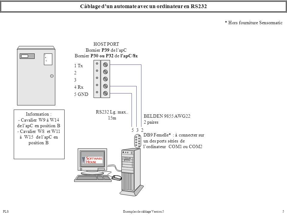 PLSExemples de câblage Version 55 A P C Information : - Cavalier W9 à W14 de l'apC en position B - Cavalier W8 et W11 à W15 de l'apC en position B Câb