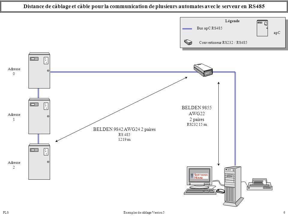 PLSExemples de câblage Version 56 A P C A P C A P C Distance de câblage et câble pour la communication de plusieurs automates avec le serveur en RS485