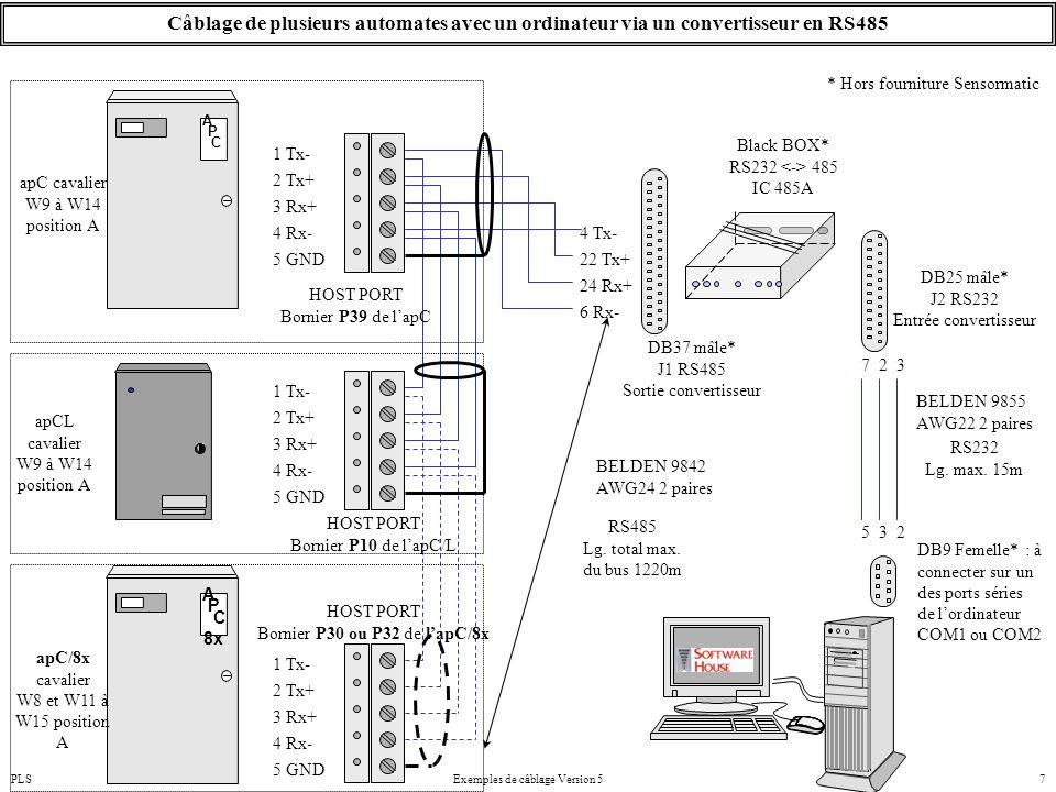 PLSExemples de câblage Version 57 RS232 Lg. max. 15m 2 37 35 2 DB25 mâle* J2 RS232 Entrée convertisseur Black BOX* RS232 485 IC 485A DB37 mâle* J1 RS4