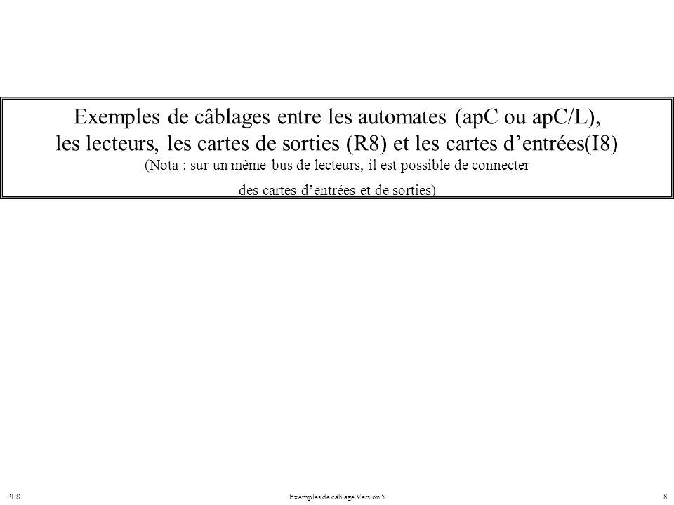 PLSExemples de câblage Version 58 Exemples de câblages entre les automates (apC ou apC/L), les lecteurs, les cartes de sorties (R8) et les cartes d'en