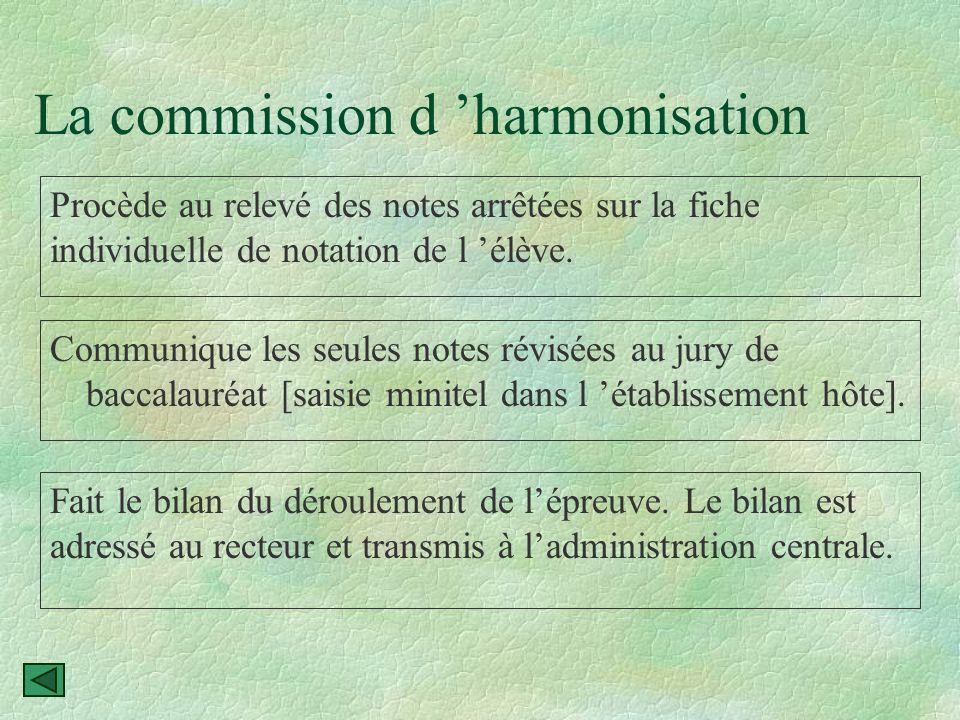 La commission d 'harmonisation Commissions départementales réunies sous la présidence d 'un IA- IPR: l le 9 avril 2003 de 10 h à 17 h à Lycée E.Quinet (Ain) Lycée F.Mauriac (Loire) Lycée R.Doisneau (Rhône) l composées d'un membre de la commission d 'évaluation de chaque établissement A partir des fiches de notation des candidats, elle procède à la vérification des notes.