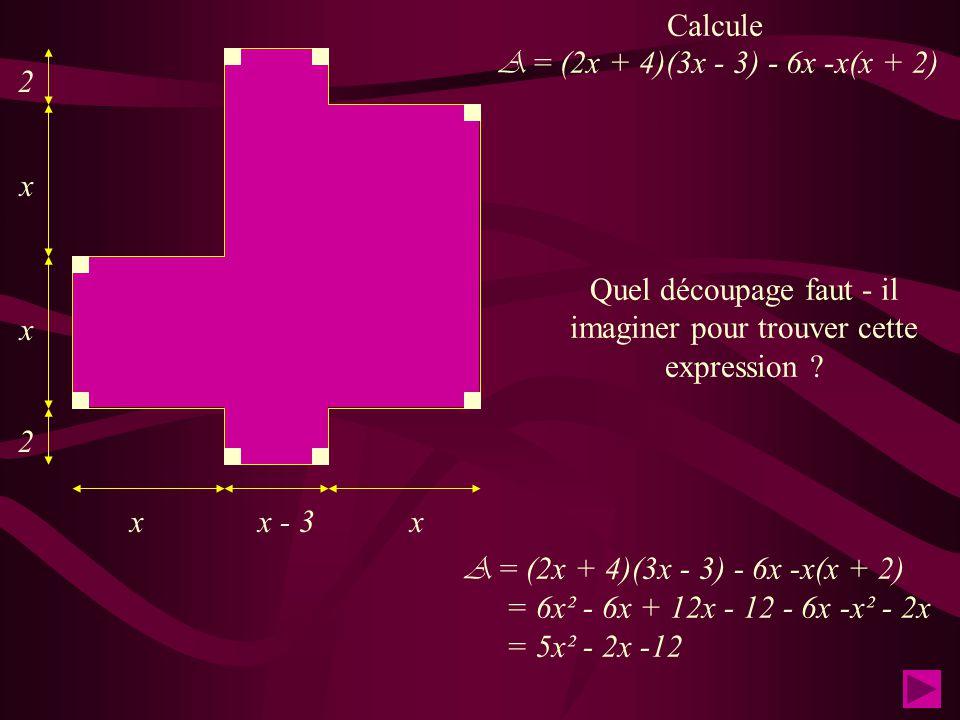 x x x x x - 3 2 2 Traduis ce découpage par une expression littérale. Développe et réduis cette expression. A = x² + (2x + 4)(x - 3) + 2x² = x² + 2x² -