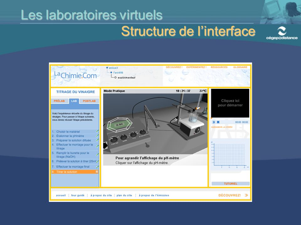 Structure de l'interface