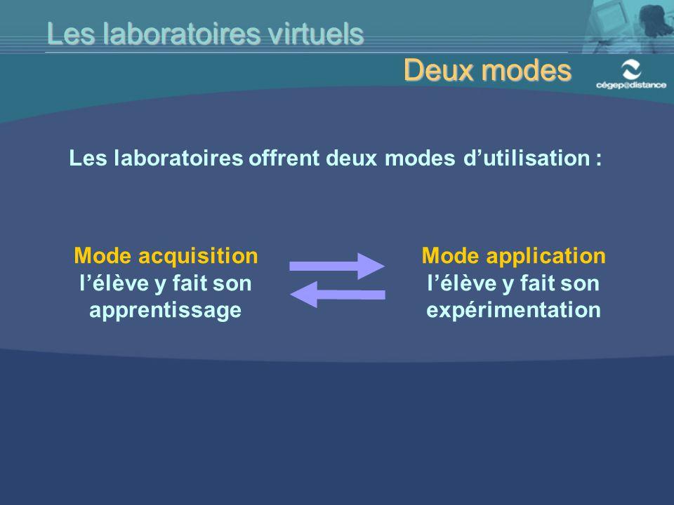 Les laboratoires virtuels Deux modes Les laboratoires offrent deux modes d'utilisation : Mode application l'élève y fait son expérimentation Mode acquisition l'élève y fait son apprentissage