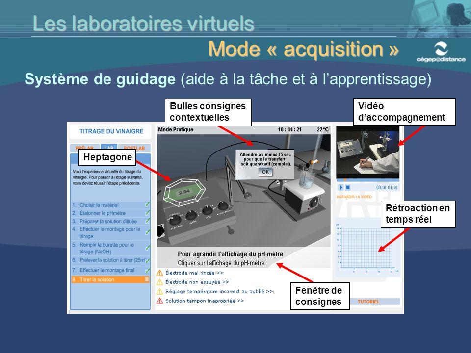 Système de guidage (aide à la tâche et à l'apprentissage) Les laboratoires virtuels Mode « acquisition » Heptagone Fenêtre de consignes Rétroaction en temps réel Vidéo d'accompagnement Bulles consignes contextuelles