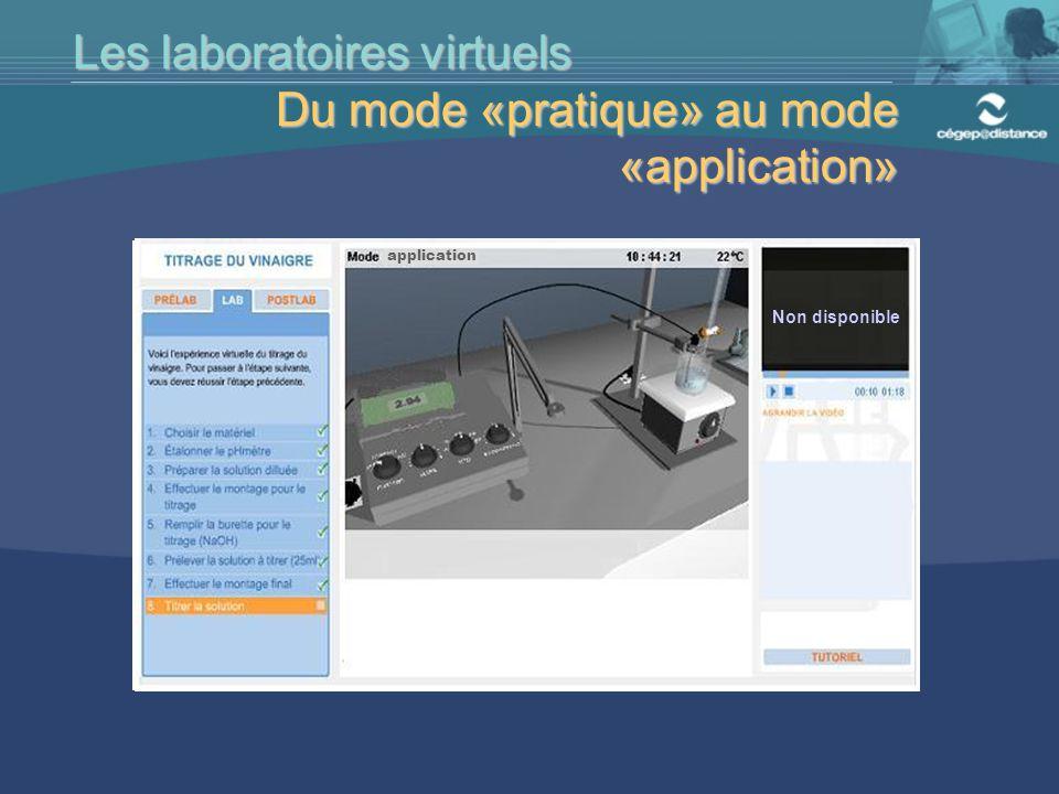 Non disponible application Les laboratoires virtuels Du mode «pratique» au mode «application»