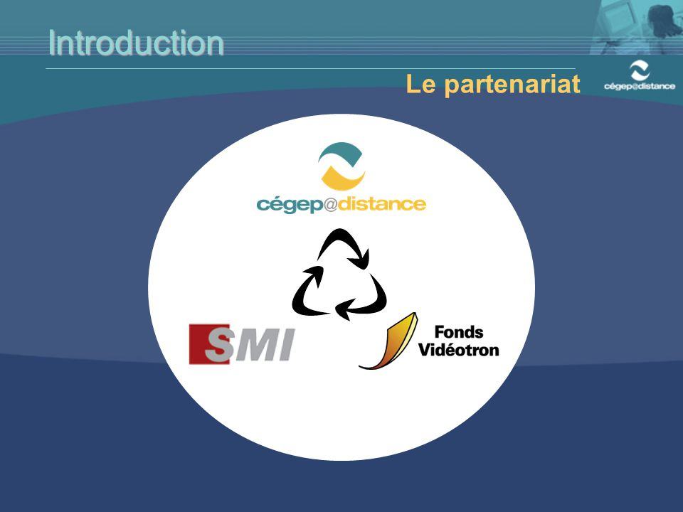 Introduction Le partenariat