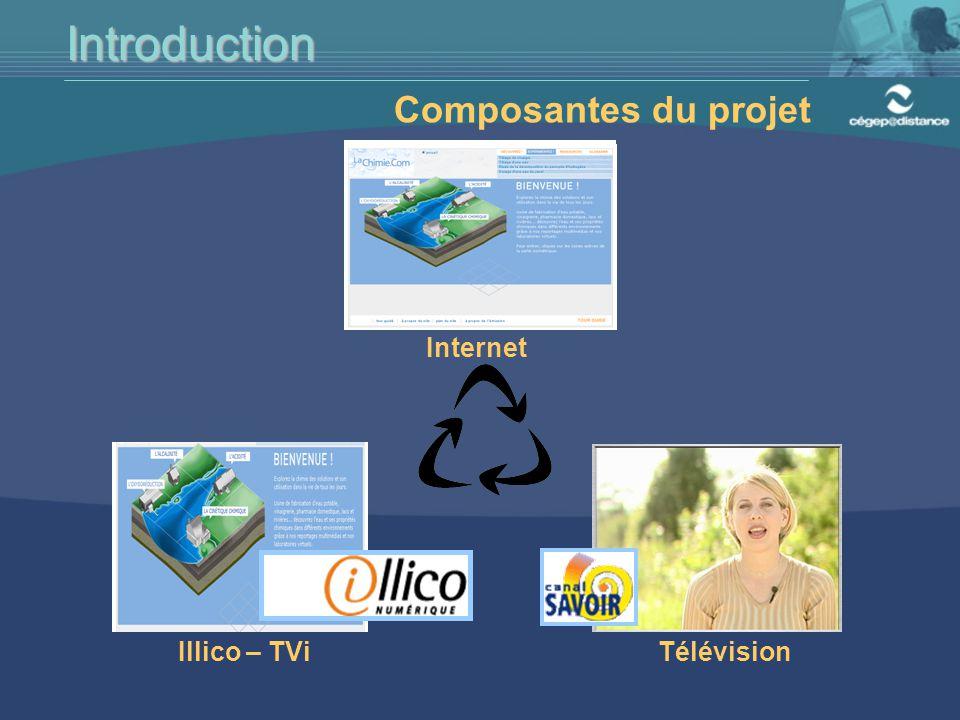 Composantes du projet Introduction Internet TélévisionIllico – TVi