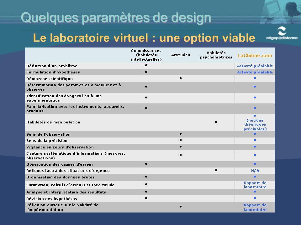 Le laboratoire virtuel : une option viable