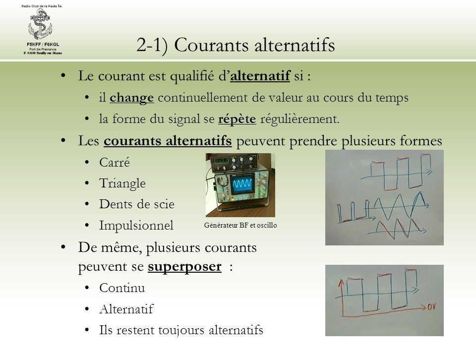 2-1) Courants alternatifs Le signal sinusoïdal est la forme la plus régulière, sans à- coups, des signaux alternatifs Représentation d'une fonction Sinus Sens trigonométrique Positions sur le cercle : 90° et  /2, 180° et , 270° (ou -90°) et 3  /2 (ou -  /2), 0 et 2  (ou 360°) Alternances positives et négatives Période Les formules : durée d'une période : t(s) = 1 / F(Hz) fréquence : F(Hz) = 1 / t(s) pulsation :  (rad/s) = 2 x  x F(Hz)