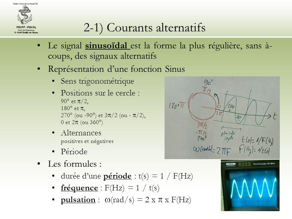 2-1) Courants alternatifs Le signal sinusoïdal est la forme la plus régulière, sans à- coups, des signaux alternatifs Représentation d'une fonction Si