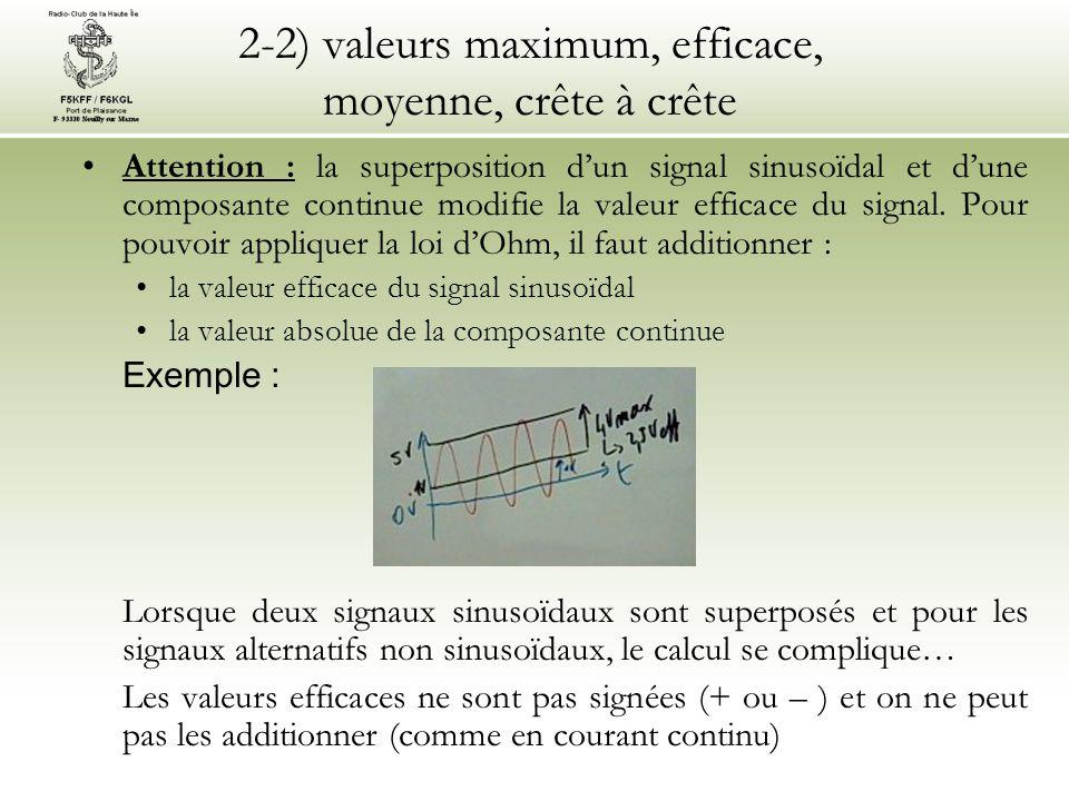 2-2) valeurs maximum, efficace, moyenne, crête à crête Attention : la superposition d'un signal sinusoïdal et d'une composante continue modifie la val