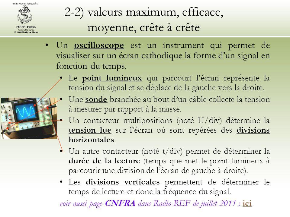 2-2) valeurs maximum, efficace, moyenne, crête à crête Un oscilloscope est un instrument qui permet de visualiser sur un écran cathodique la forme d'u