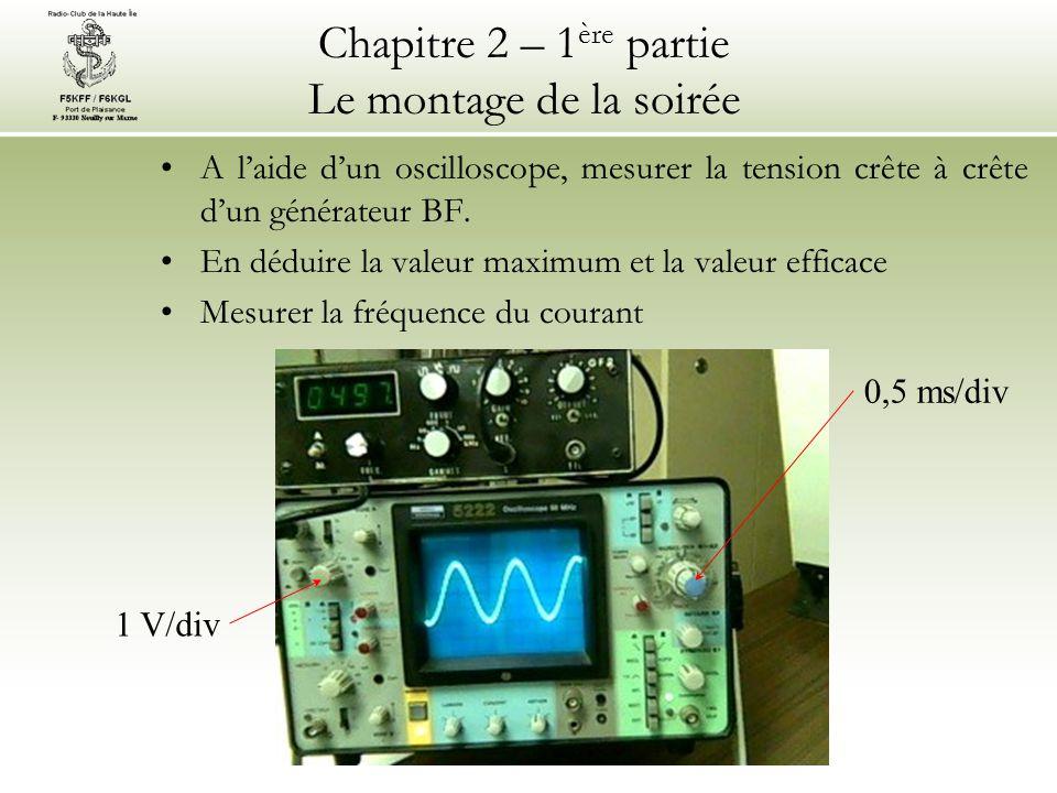 Chapitre 2 – 1 ère partie Le montage de la soirée A l'aide d'un oscilloscope, mesurer la tension crête à crête d'un générateur BF. En déduire la valeu