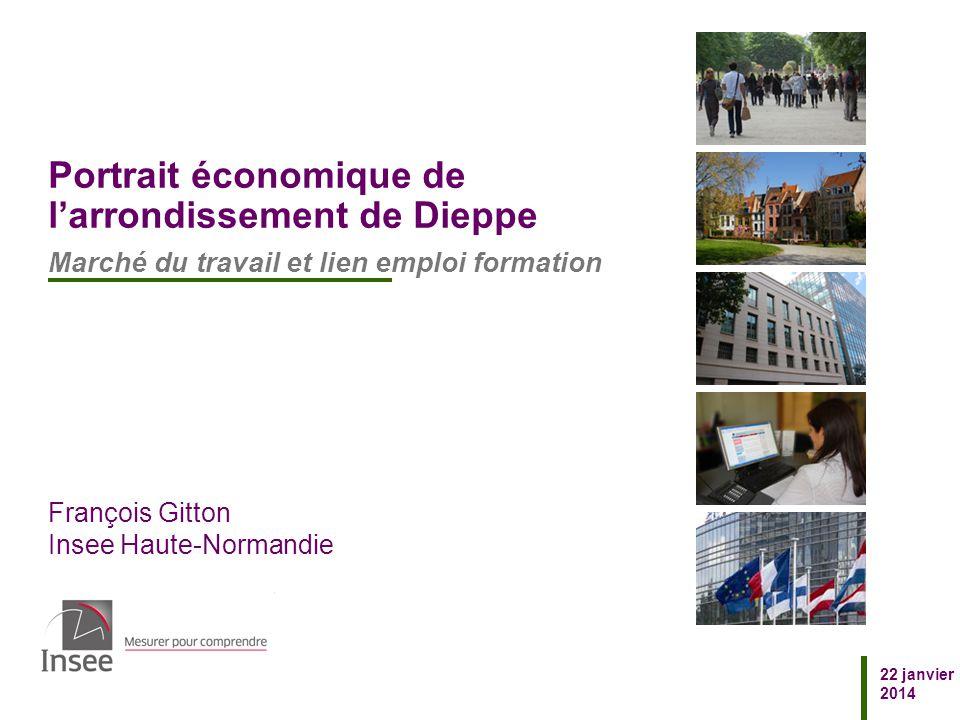 François Gitton Insee Haute-Normandie 22 janvier 2014 Portrait économique de l'arrondissement de Dieppe Marché du travail et lien emploi formation