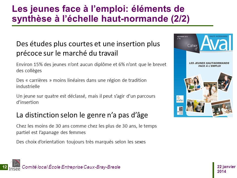 22 janvier 2014 Comité local École Entreprise Caux-Bray-Bresle 12 Des études plus courtes et une insertion plus précoce sur le marché du travail Envir