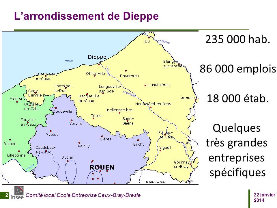 22 janvier 2014 Comité local École Entreprise Caux-Bray-Bresle 2 L'arrondissement de Dieppe Texte de niveau 1 Texte de niveau 2 Texte de niveau 3 ♦Tex