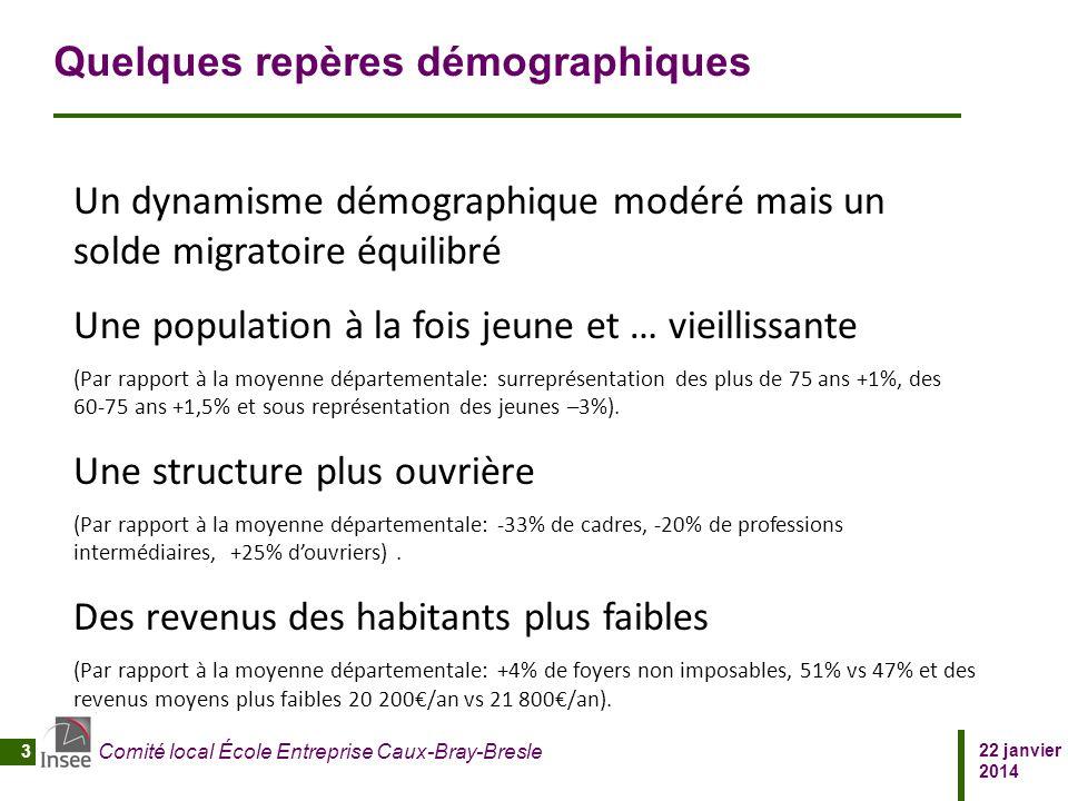 22 janvier 2014 Comité local École Entreprise Caux-Bray-Bresle 3 Quelques repères démographiques Un dynamisme démographique modéré mais un solde migra