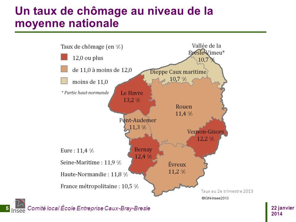 22 janvier 2014 Comité local École Entreprise Caux-Bray-Bresle 5 Un taux de chômage au niveau de la moyenne nationale Taux au 2e trimestre 2013