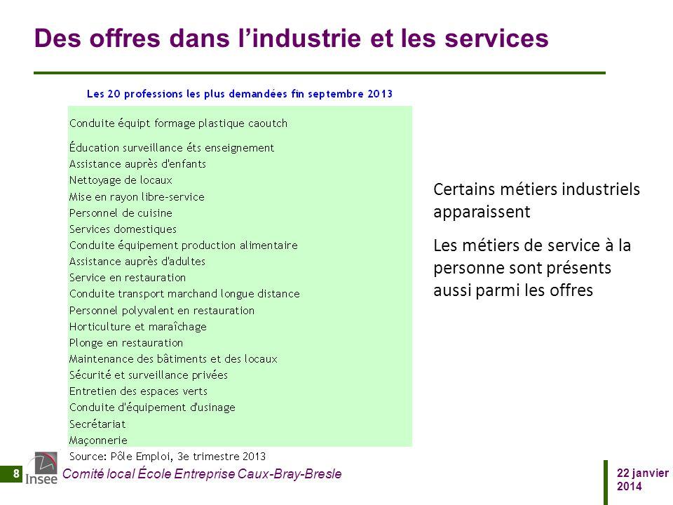 22 janvier 2014 Comité local École Entreprise Caux-Bray-Bresle 8 Des offres dans l'industrie et les services Certains métiers industriels apparaissent