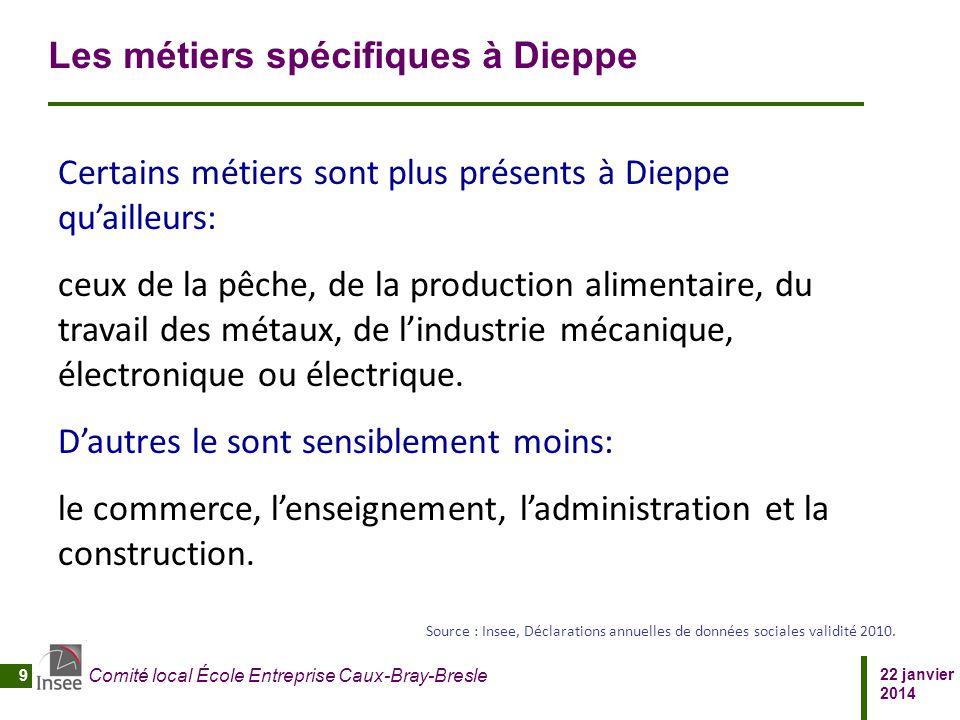 22 janvier 2014 Comité local École Entreprise Caux-Bray-Bresle 9 Les métiers spécifiques à Dieppe Certains métiers sont plus présents à Dieppe qu'aill
