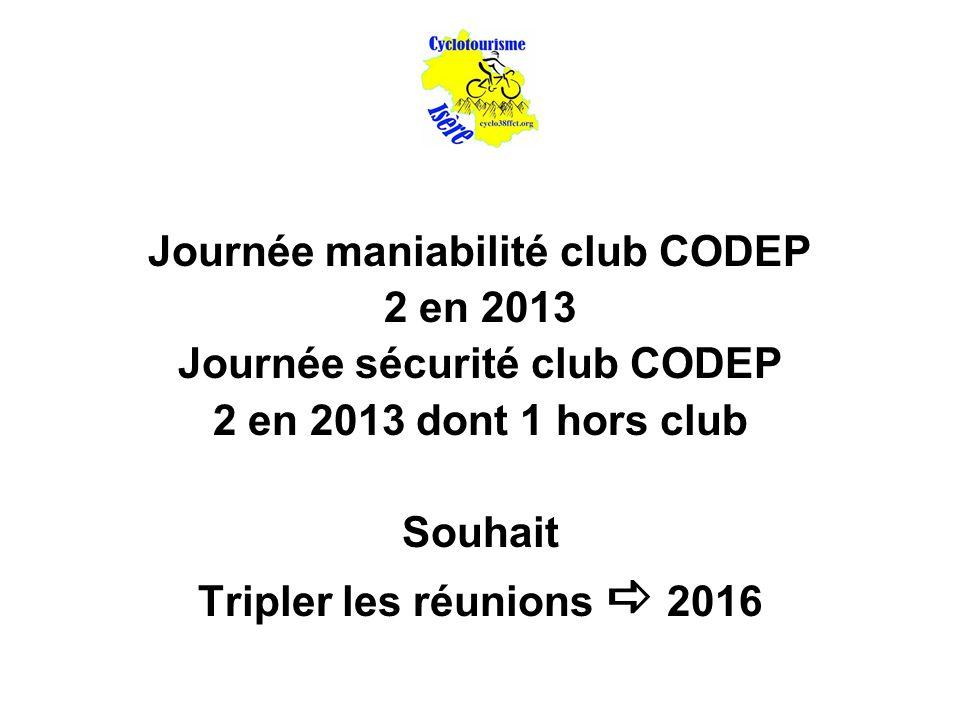 Journée maniabilité club CODEP 2 en 2013 Journée sécurité club CODEP 2 en 2013 dont 1 hors club Souhait Tripler les réunions  2016