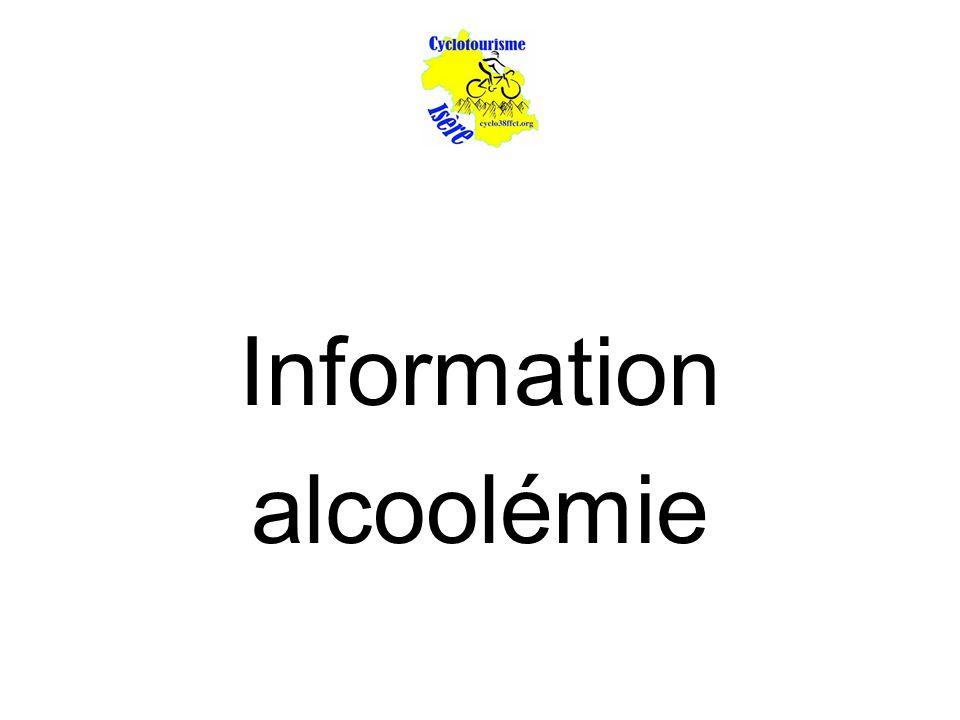 Information alcoolémie