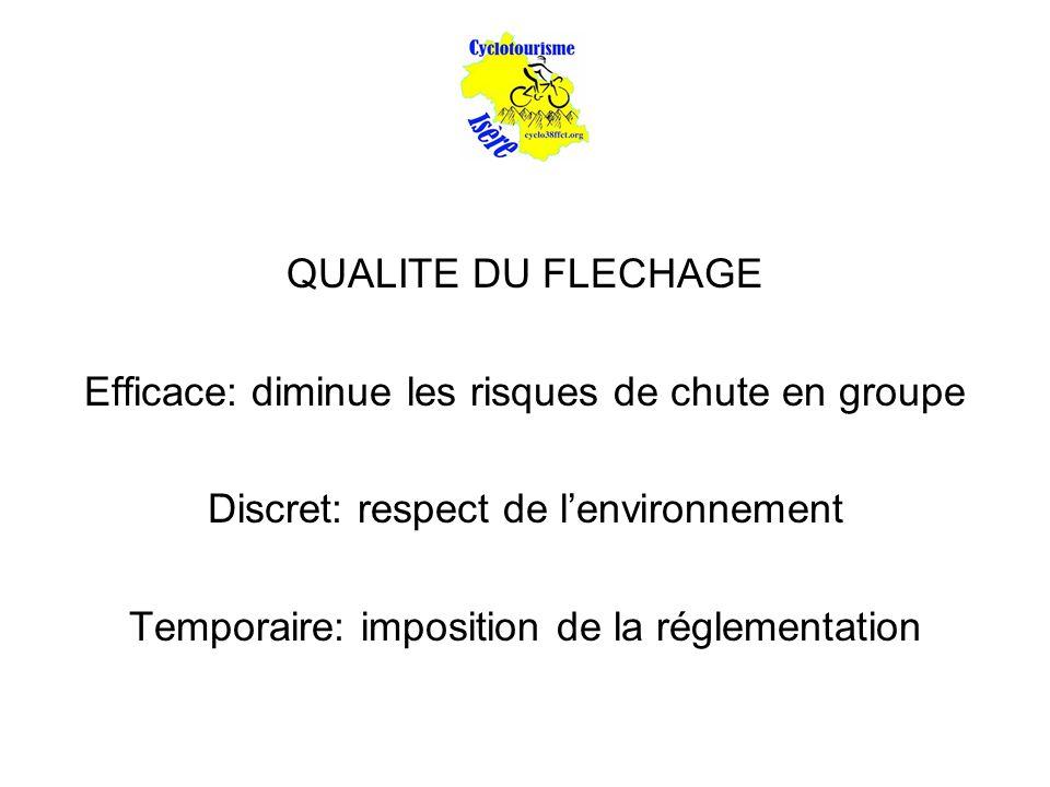 QUALITE DU FLECHAGE Efficace: diminue les risques de chute en groupe Discret: respect de l'environnement Temporaire: imposition de la réglementation